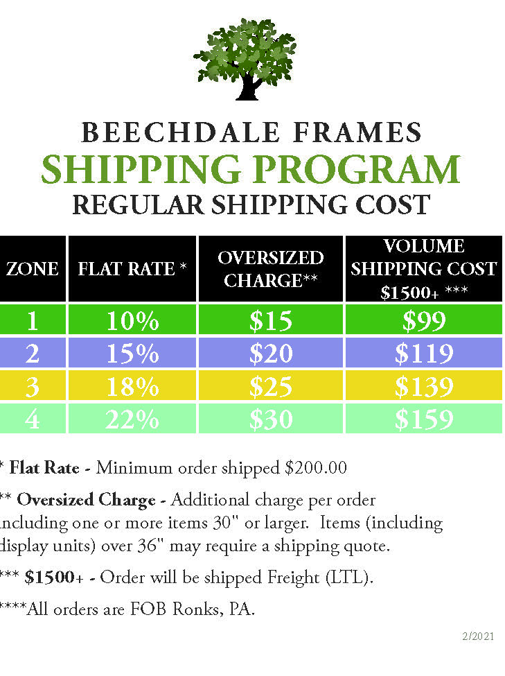 Beechdale Shipping Costs
